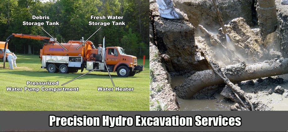 TSR Trenchless Hydro Excavation